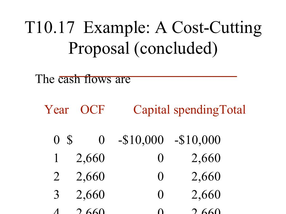 T10.17 Example: A Cost-Cutting Proposal (concluded)