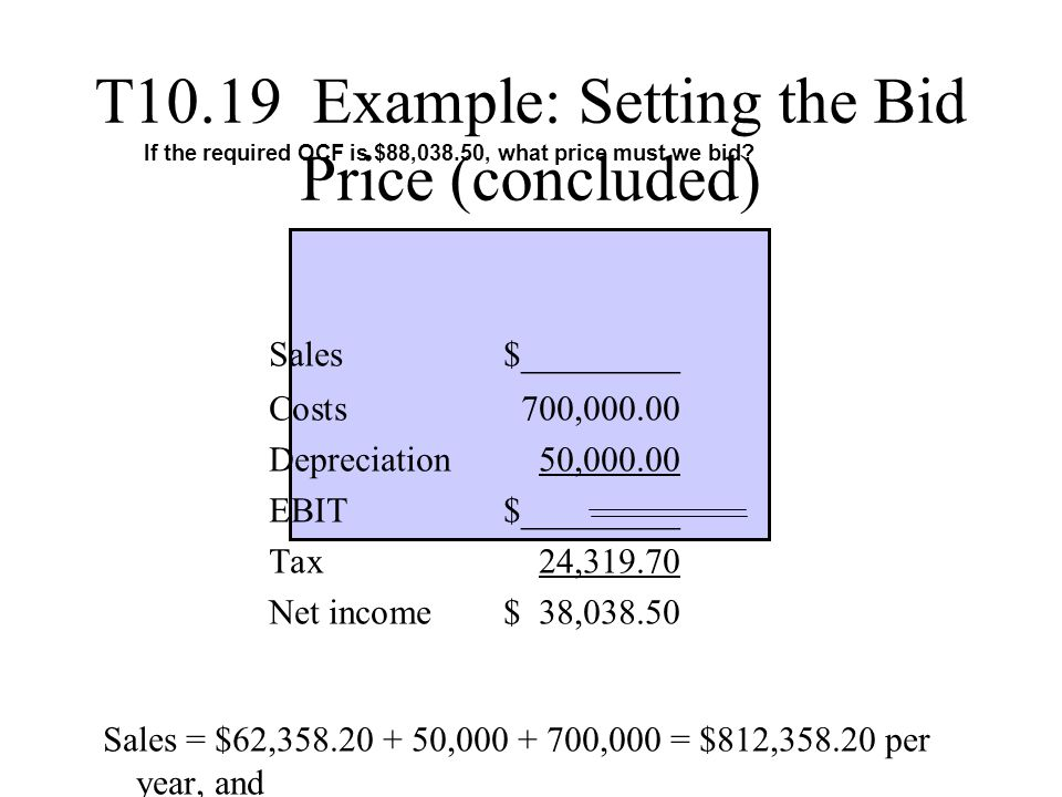 T10.19 Example: Setting the Bid Price (concluded)