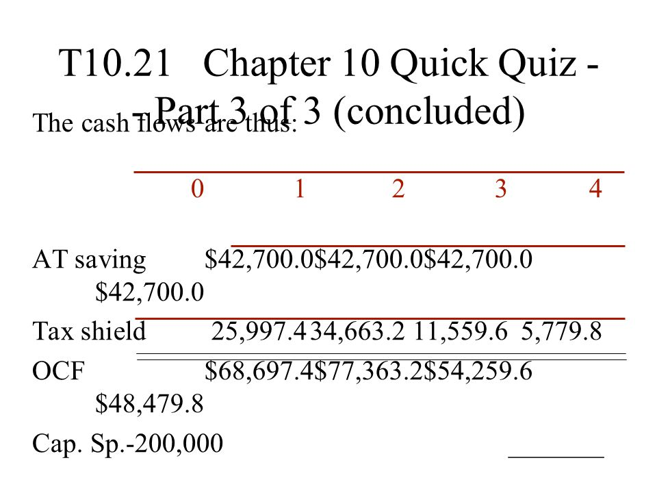 T10.21 Chapter 10 Quick Quiz -- Part 3 of 3 (concluded)