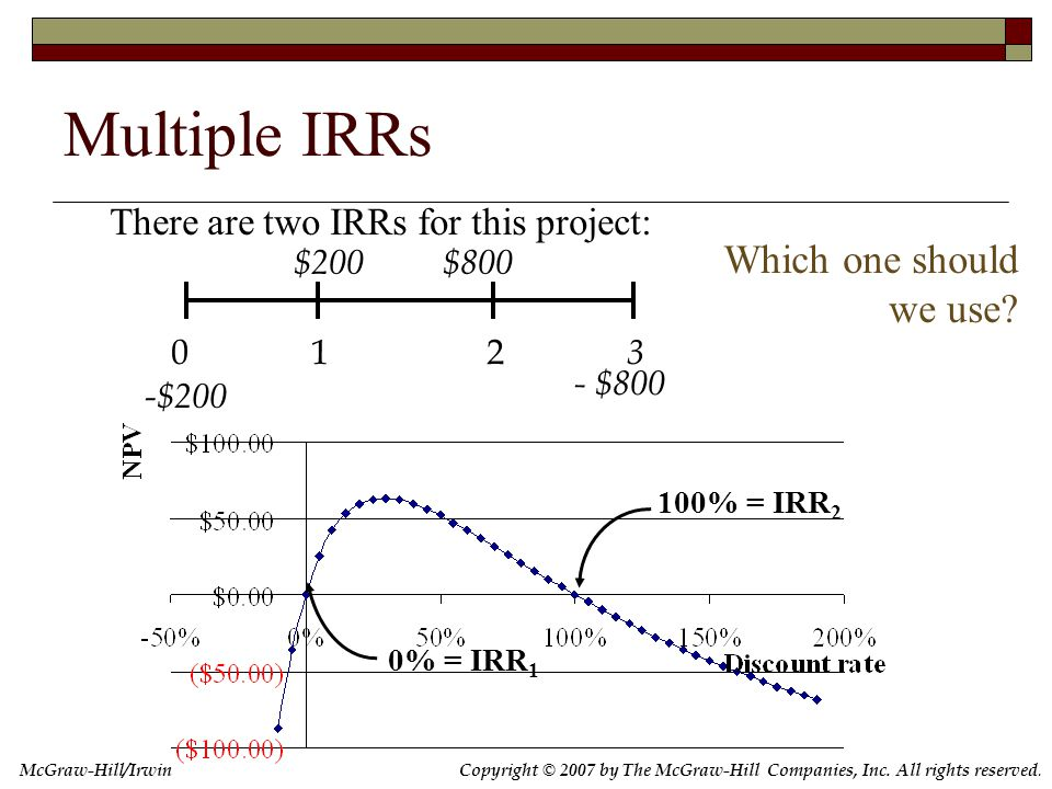 Modified IRR Calculate the net present value of all cash outflows using the borrowing rate.