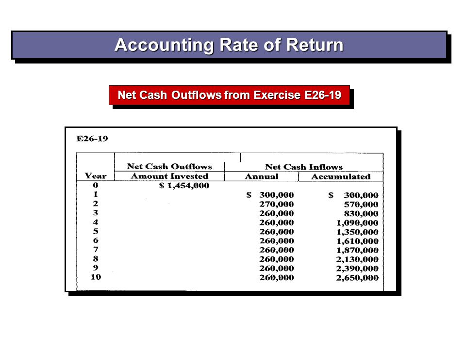 Accounting Rate of Return Net Cash Outflows from Exercise E26-19