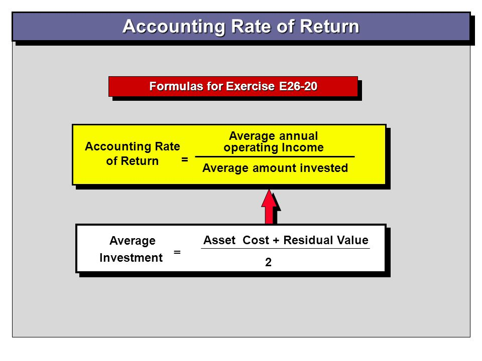 Accounting Rate of Return Formulas for Exercise E26-20