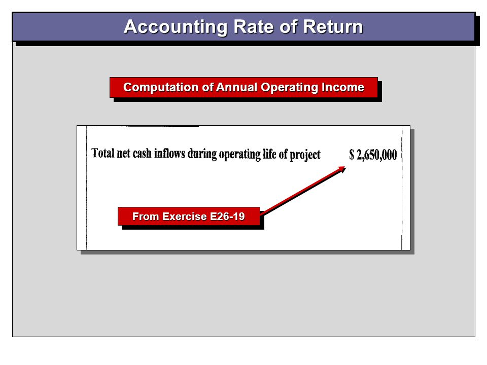 Accounting Rate of Return Computation of Annual Operating Income