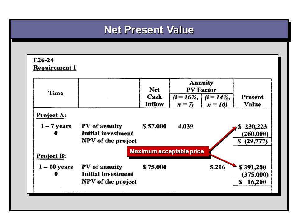 Net Present Value Maximum acceptable price