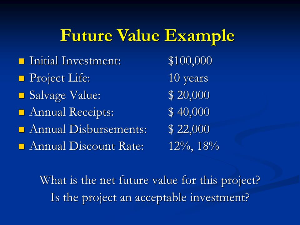 Future Value Example Initial Investment: $100,000