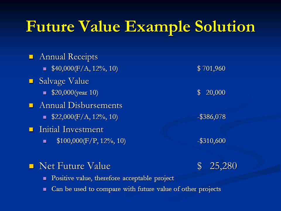 Future Value Example Solution