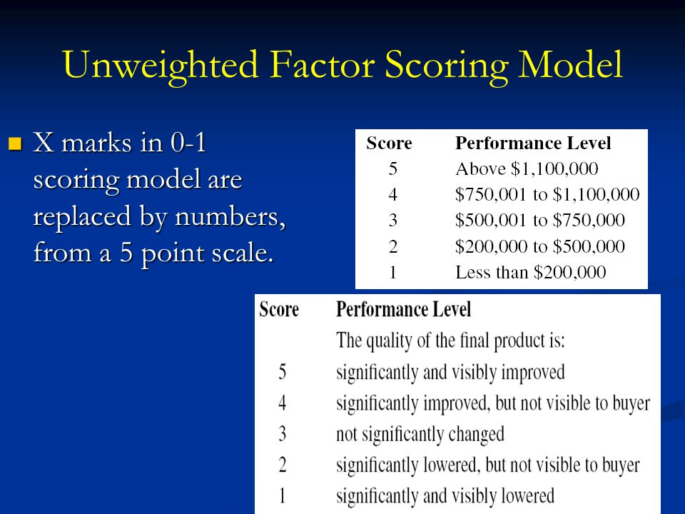 Unweighted Factor Scoring Model