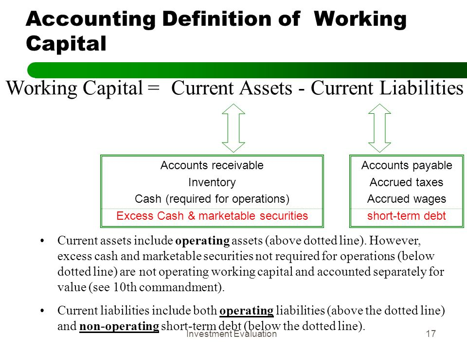 Accounting Definition of Working Capital