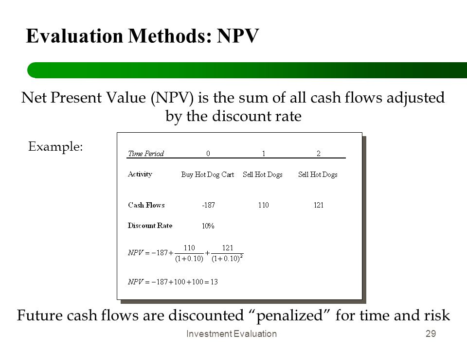 Evaluation Methods: NPV