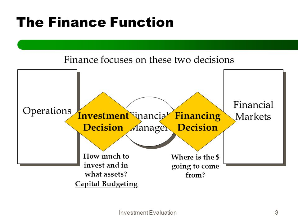 The Finance Function Finance focuses on these two decisions Operations