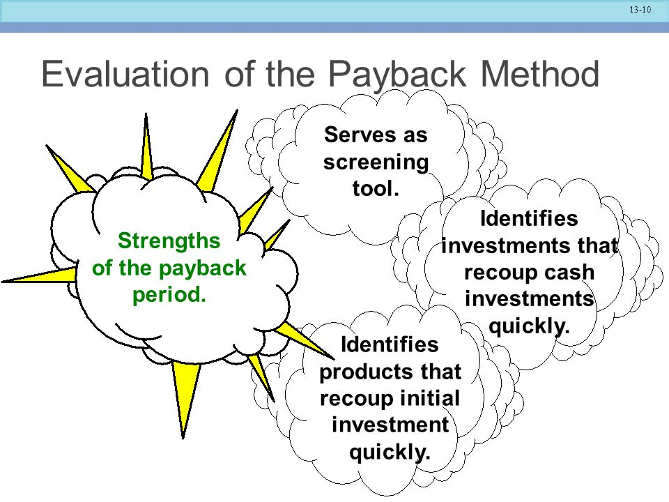 Evaluation of the Payback Method
