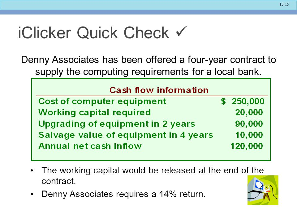 iClicker Quick Check  Denny Associates has been offered a four-year contract to supply the computing requirements for a local bank.
