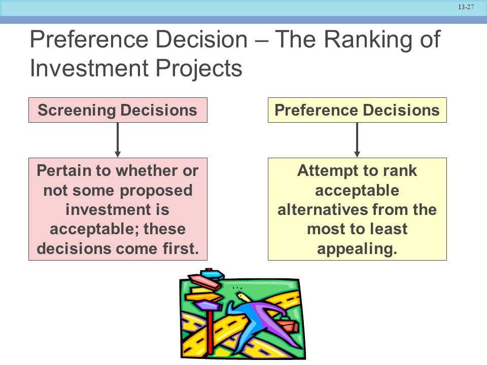 Preference Decision – The Ranking of Investment Projects