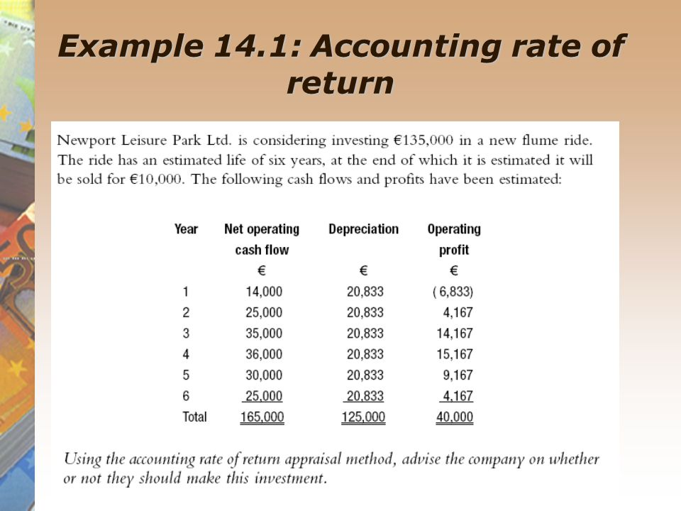 Example 14.1: Accounting rate of return