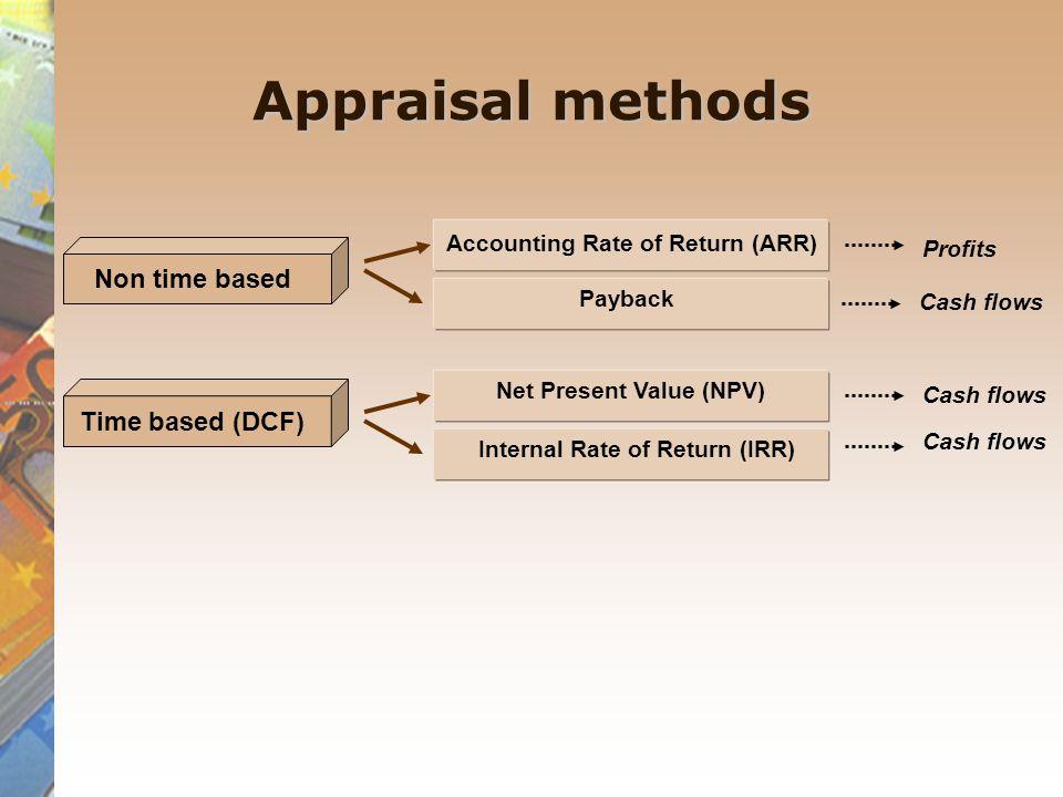 Appraisal methods Non time based Time based (DCF)