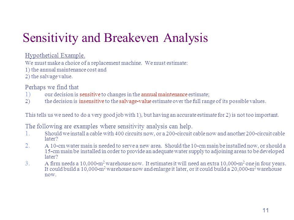 Sensitivity and Breakeven Analysis
