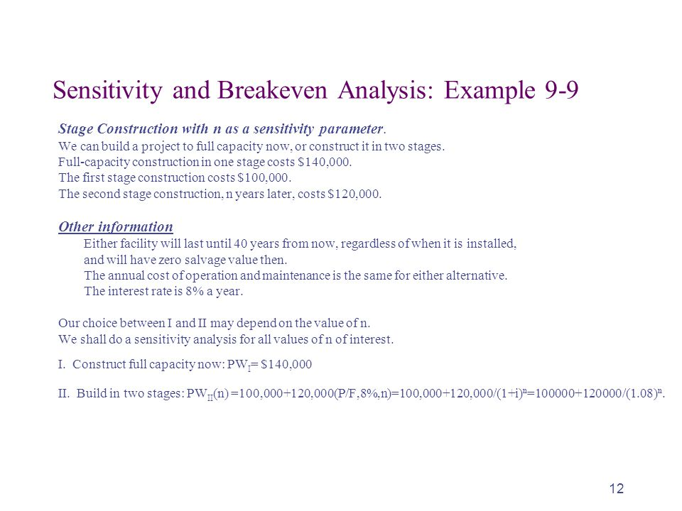 Sensitivity and Breakeven Analysis: Example 9-9