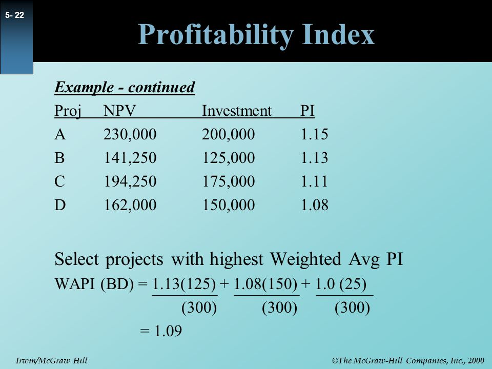 Profitability Index Select projects with highest Weighted Avg PI