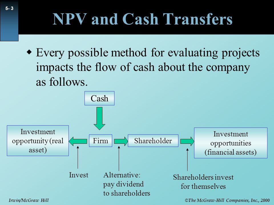 NPV and Cash Transfers Every possible method for evaluating projects impacts the flow of cash about the company as follows.