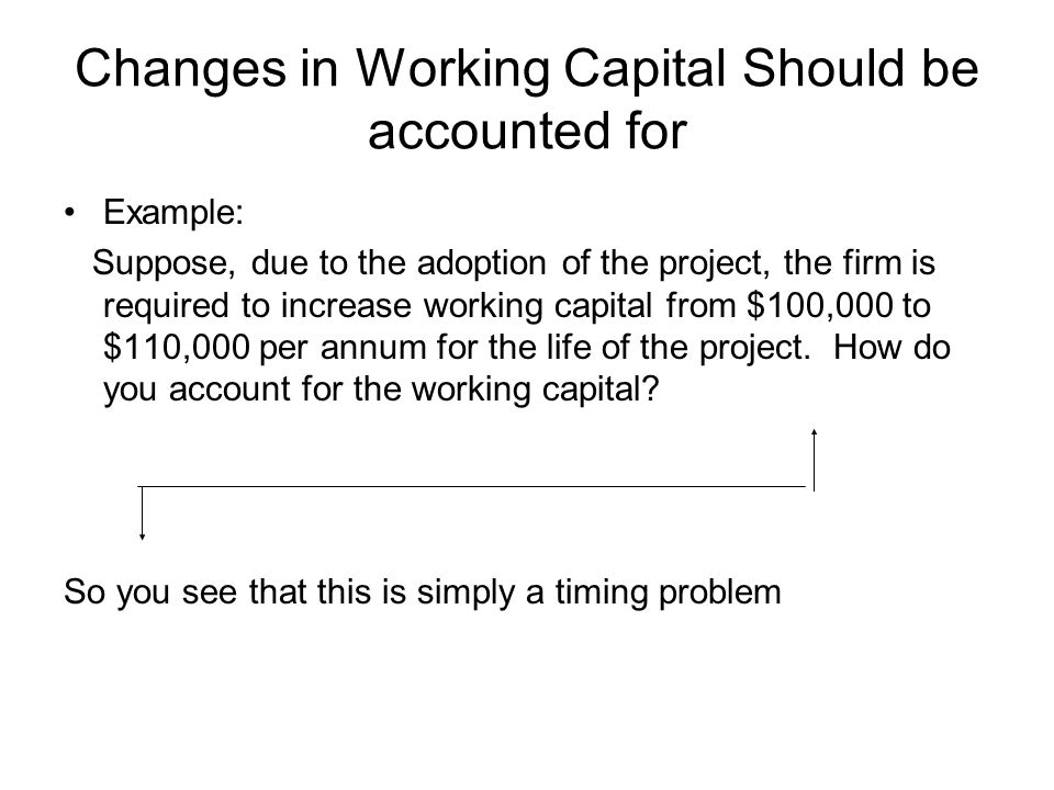Changes in Working Capital Should be accounted for
