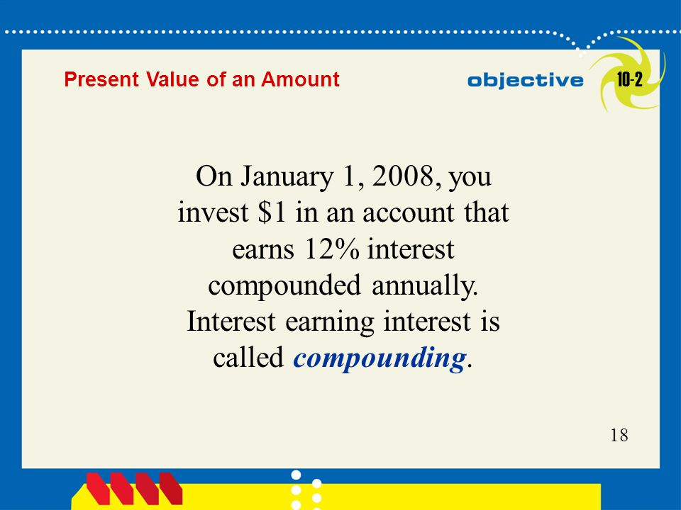 Present Value of an Amount 10-2.