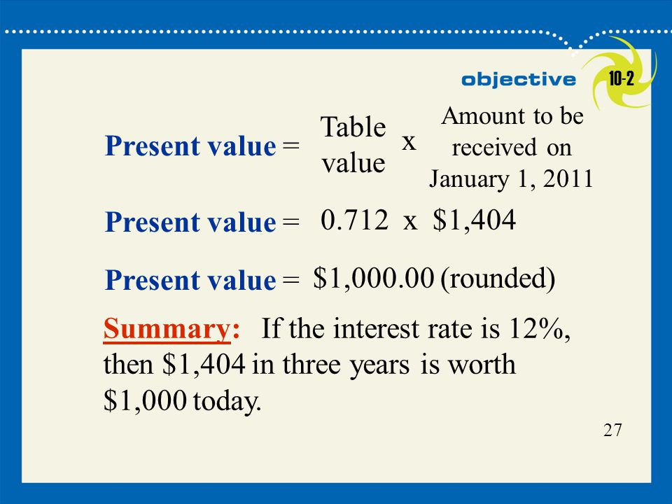 Amount to be received on January 1, 2011