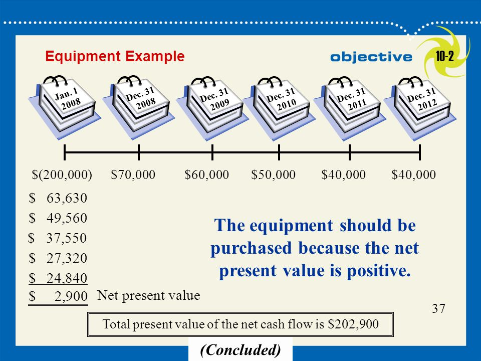 Total present value of the net cash flow is $202,900