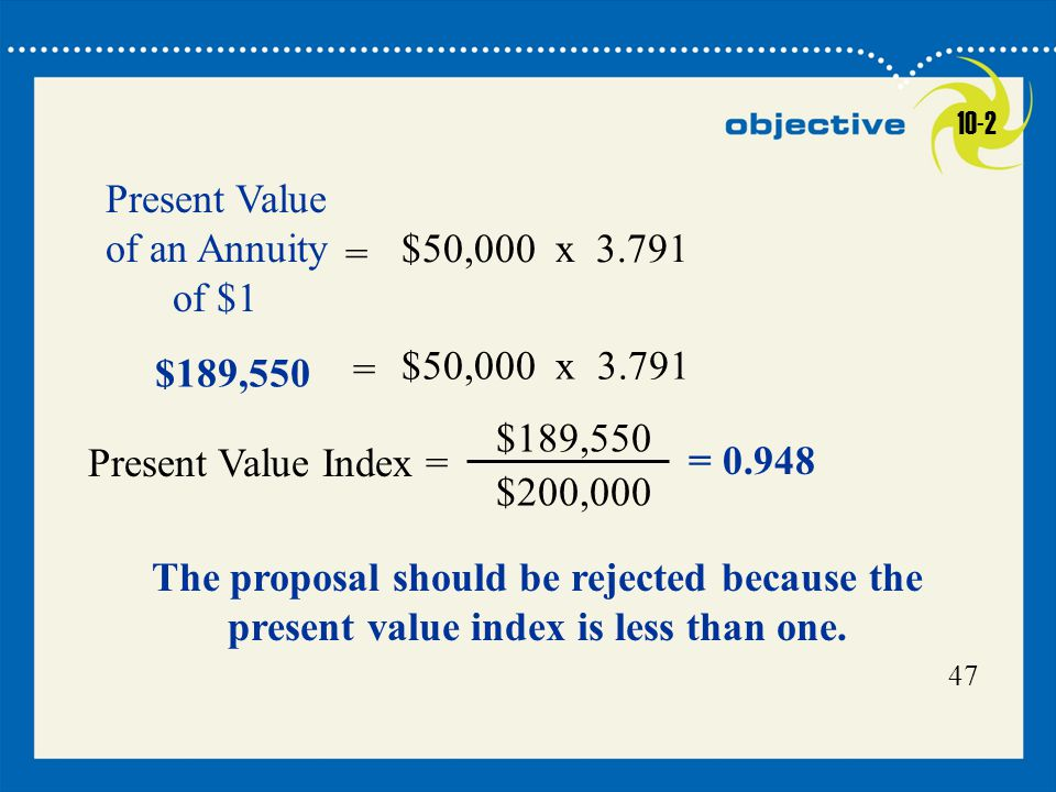 Present Value of an Annuity of $1