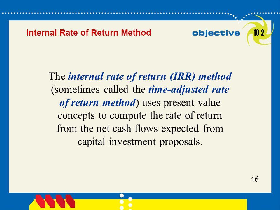Internal Rate of Return Method 10-2.