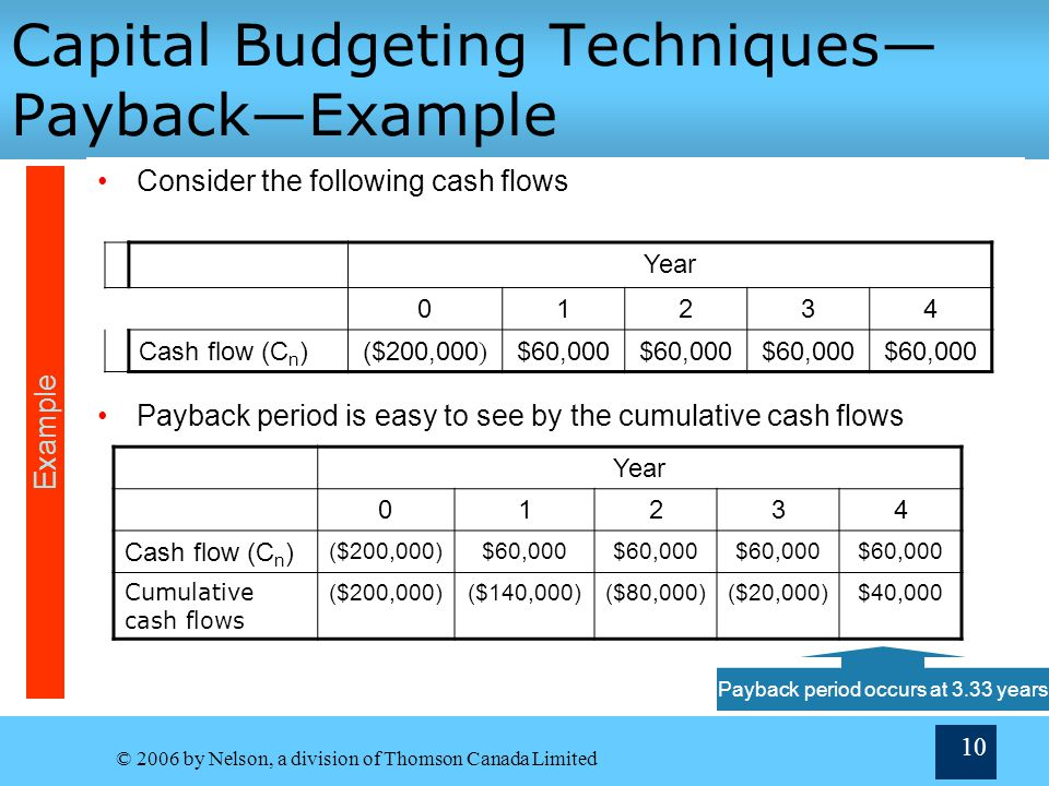 Capital Budgeting Techniques—Payback—Example