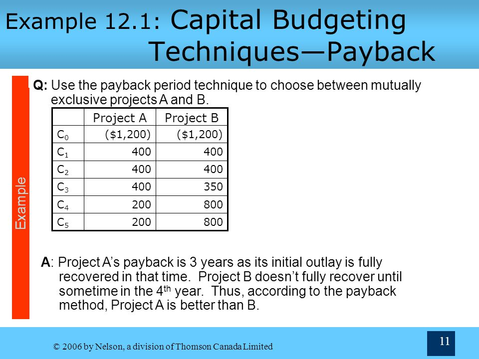 Example 12.1: Capital Budgeting Techniques—Payback