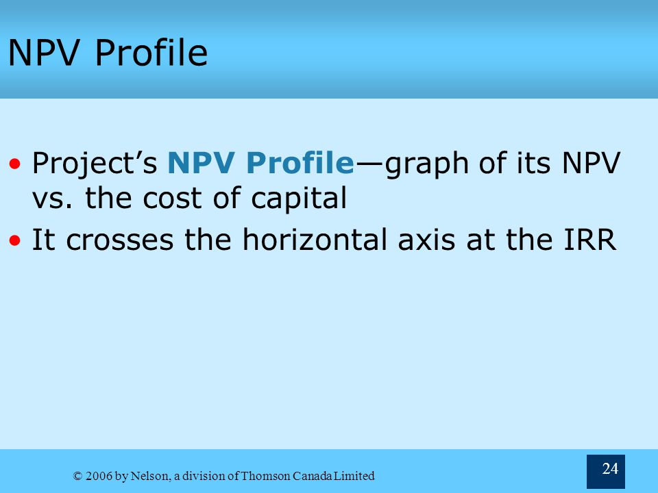NPV Profile Project's NPV Profile—graph of its NPV vs. the cost of capital. It crosses the horizontal axis at the IRR.