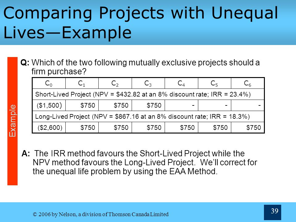 Comparing Projects with Unequal Lives—Example