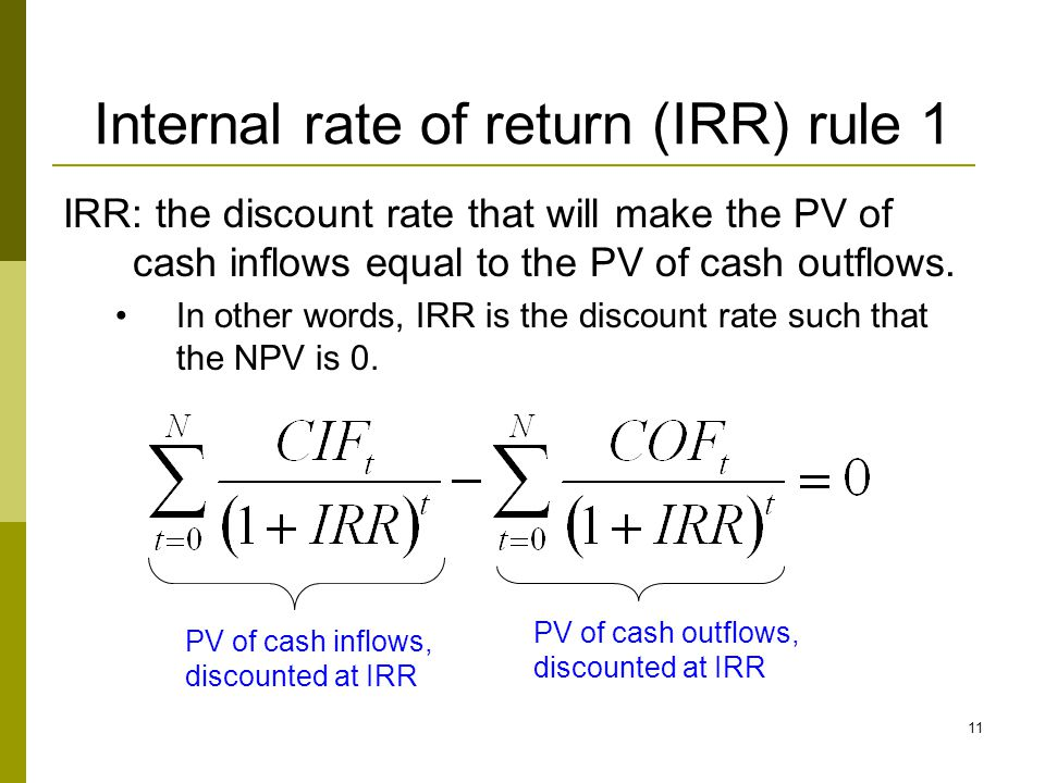 Internal rate of return (IRR) rule 1
