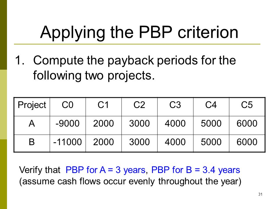 Applying the PBP criterion