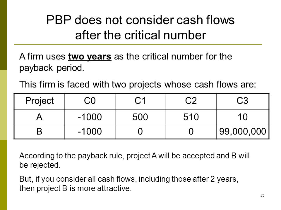 PBP does not consider cash flows after the critical number