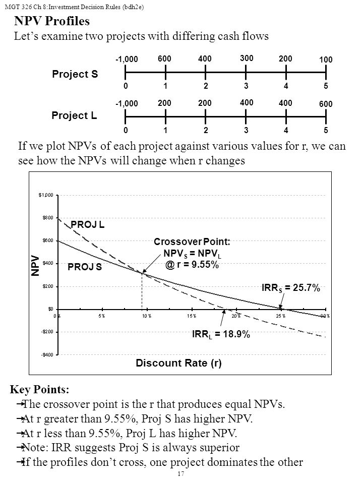 NPV Profiles Let's examine two projects with differing cash flows