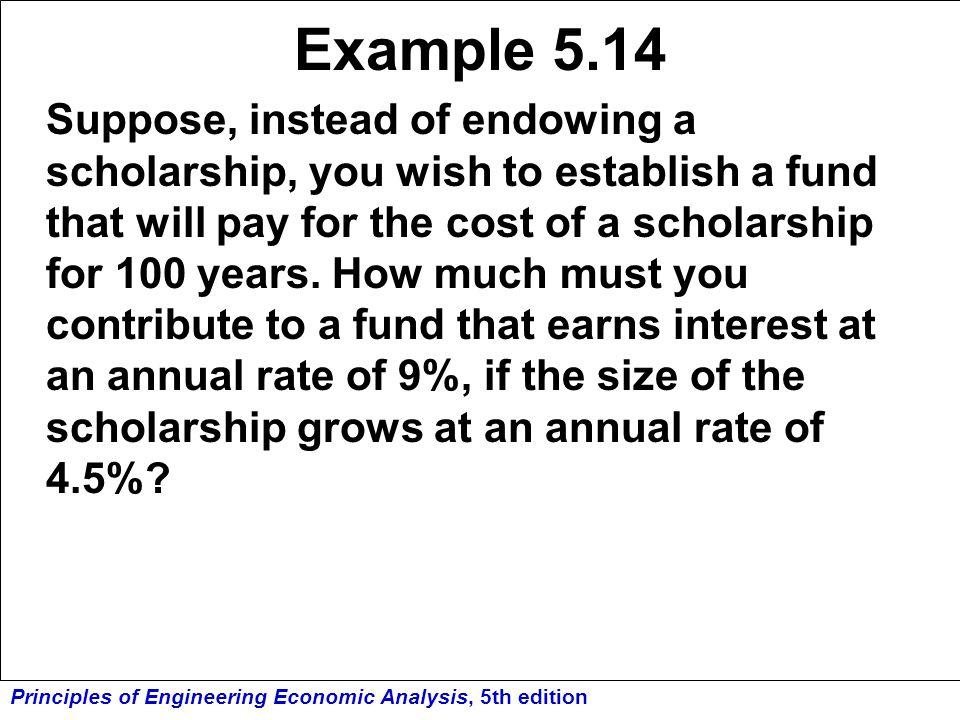 Example 5.14