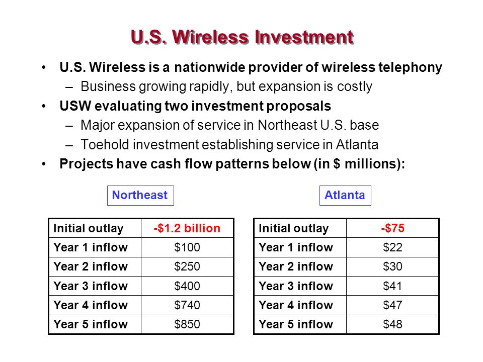 U.S. Wireless Investment