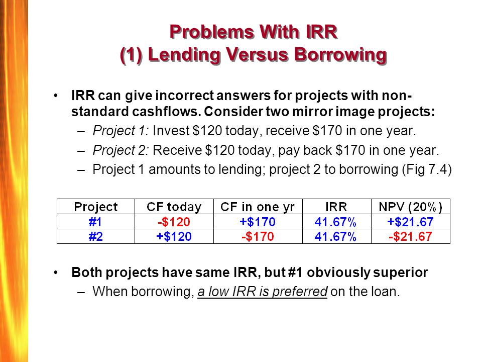 Problems With IRR (1) Lending Versus Borrowing