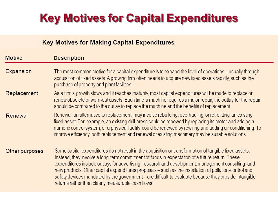 Key Motives for Capital Expenditures