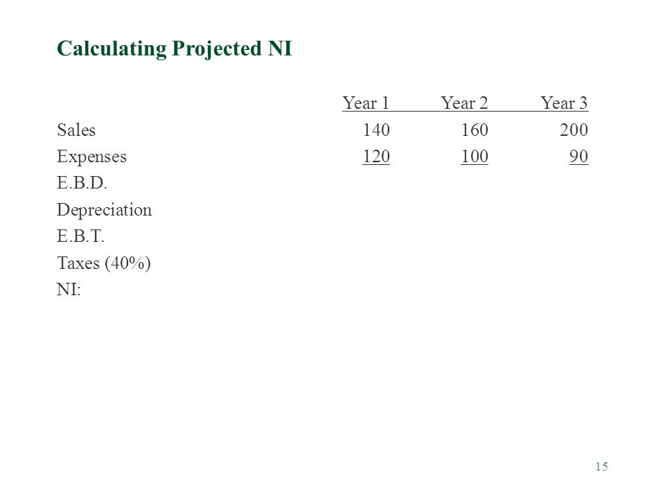 Calculating Projected NI