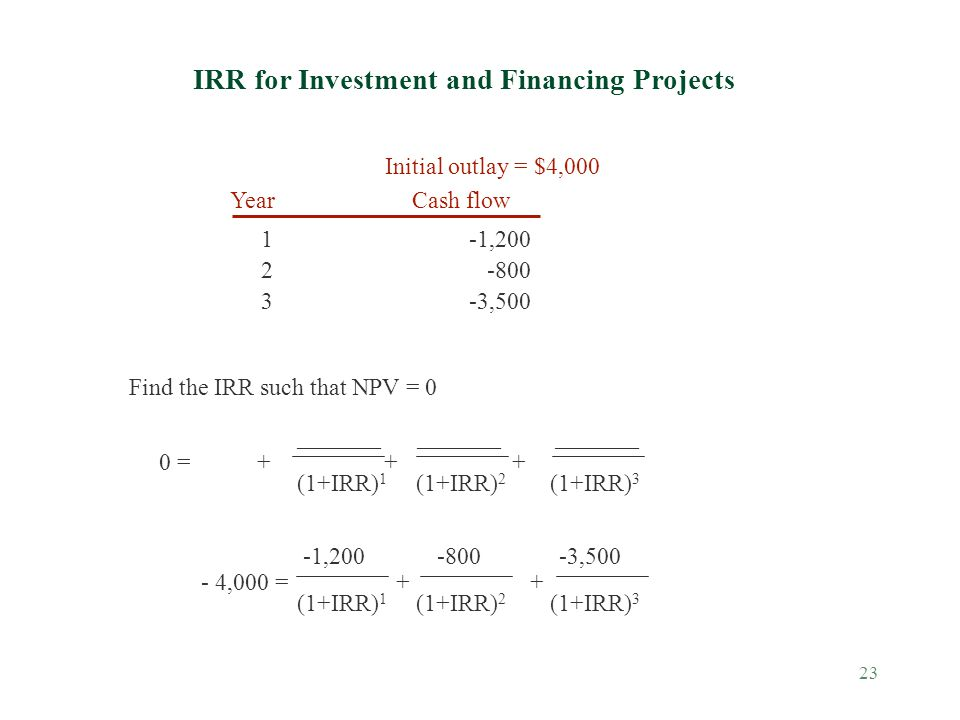 IRR for Investment and Financing Projects
