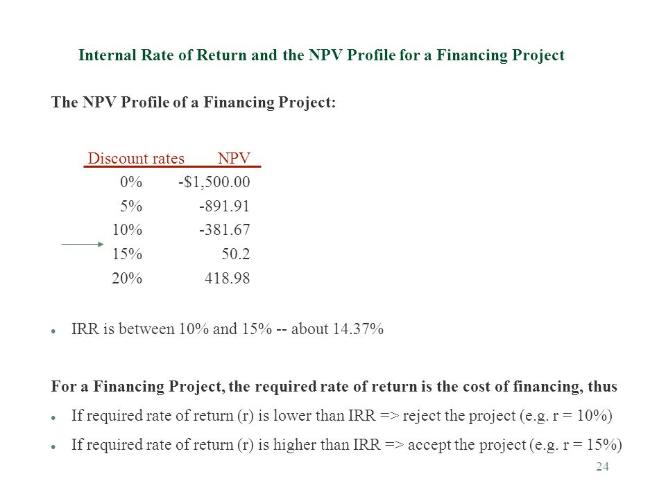 Internal Rate of Return and the NPV Profile for a Financing Project