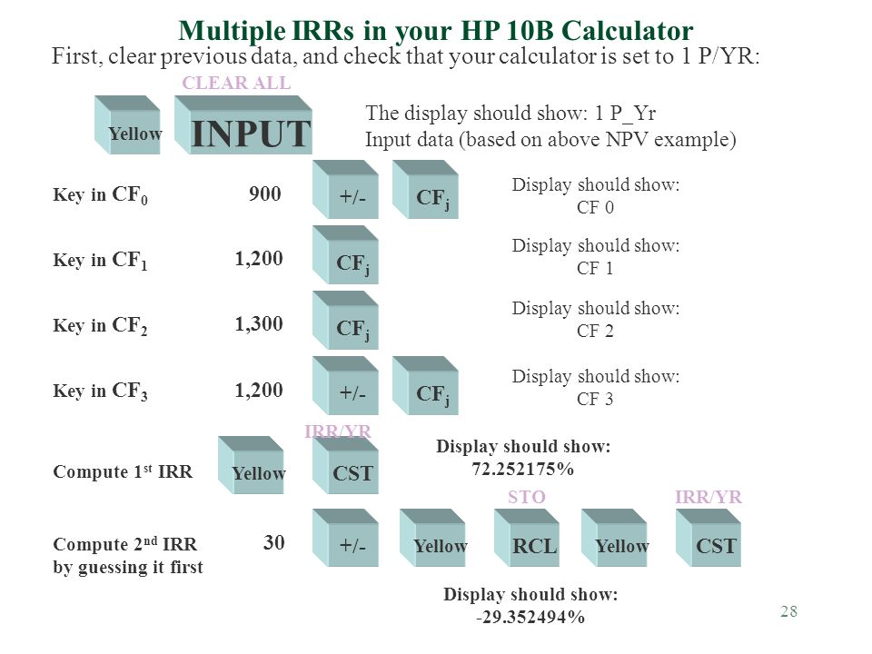INPUT Multiple IRRs in your HP 10B Calculator