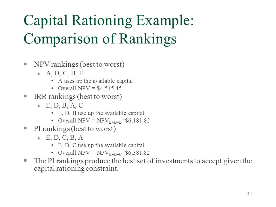 Capital Rationing Example: Comparison of Rankings