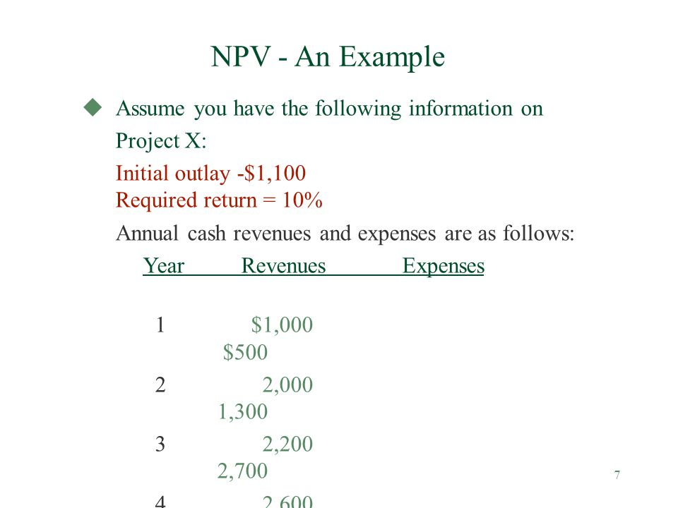 NPV - An Example Assume you have the following information on