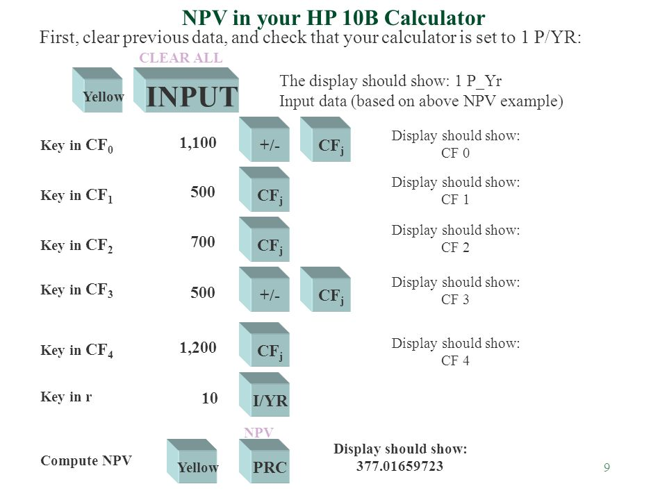 NPV in your HP 10B Calculator
