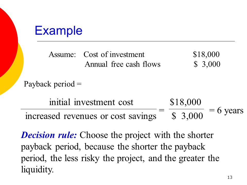 Example initial investment cost $18,000