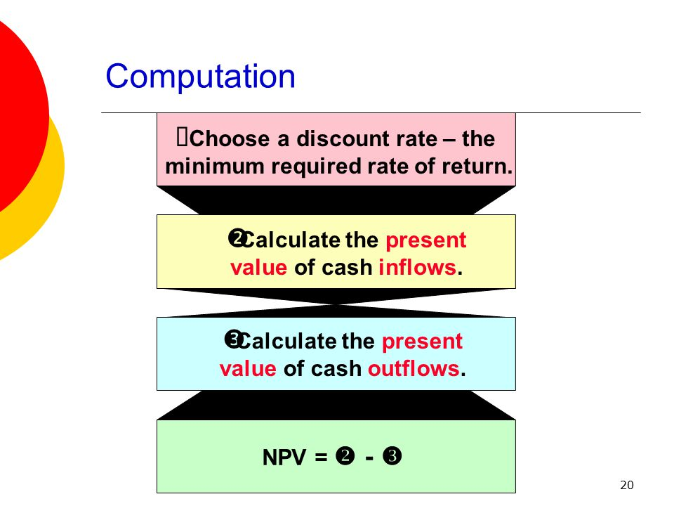 Computation Choose a discount rate – the minimum required rate of return. Calculate the present value of cash inflows.